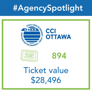 An infographic showing CCI receiving 894 tickets from Kids Up Front in Ottawa,